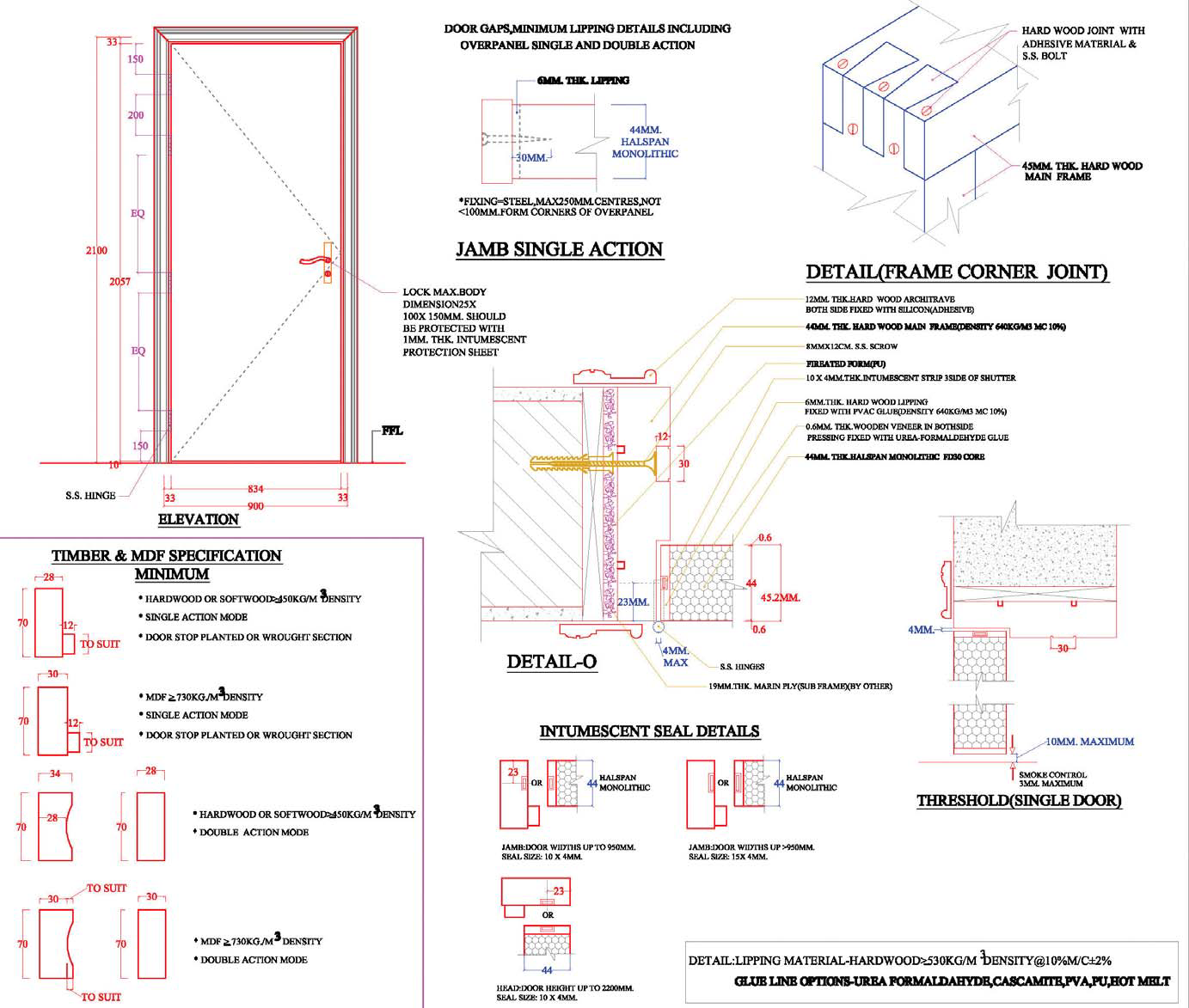 FD specification